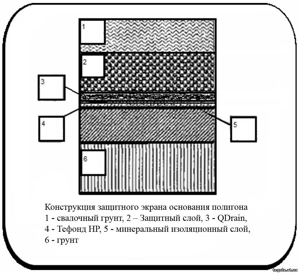 Трубопровода эффективность теплоизоляция