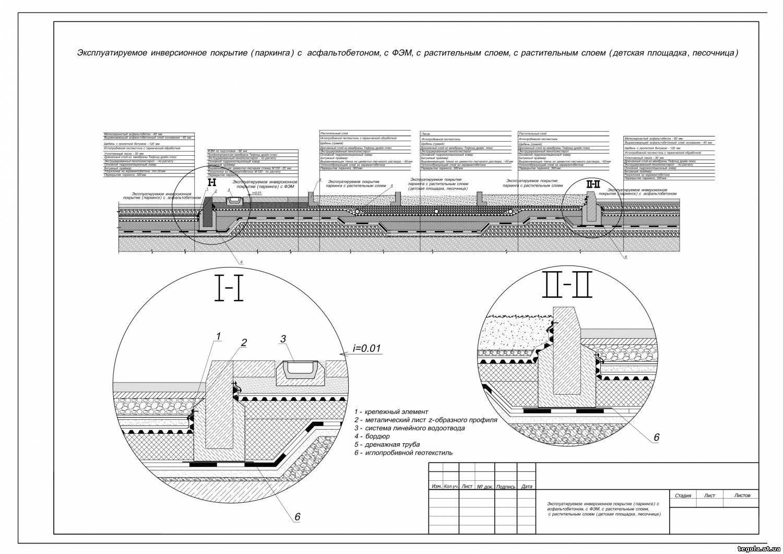 Гидроизоляция для подземных гаражей гидроизоляция сделать